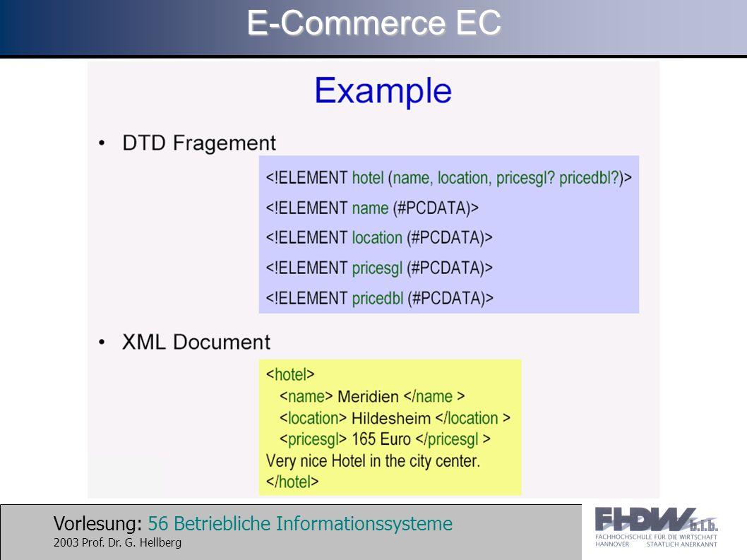 Vorlesung: 56 Betriebliche Informationssysteme 2003 Prof. Dr. G. Hellberg E-Commerce EC