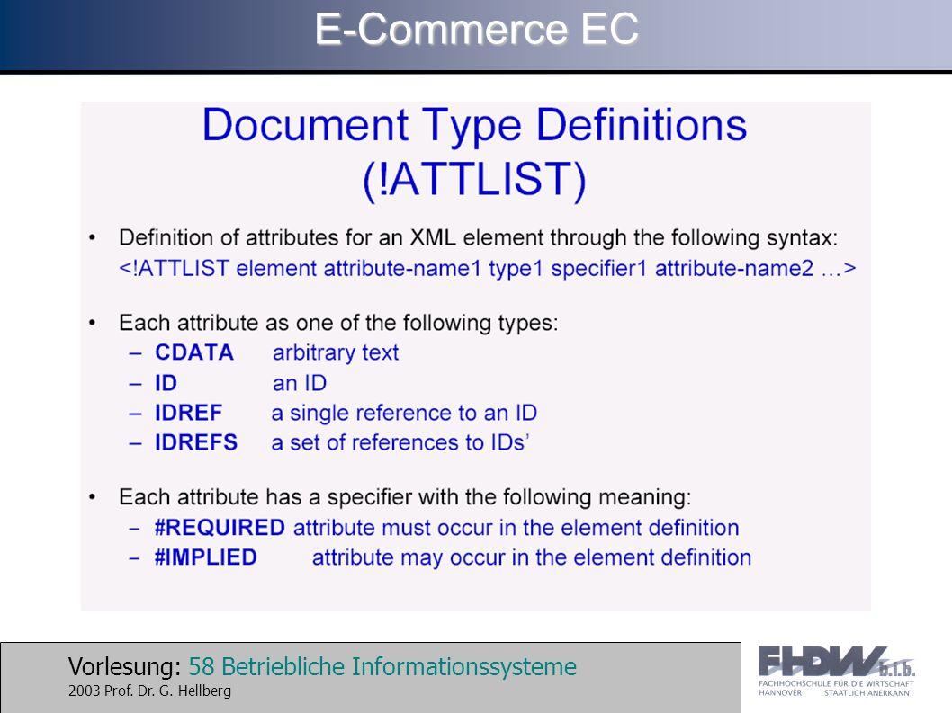 Vorlesung: 58 Betriebliche Informationssysteme 2003 Prof. Dr. G. Hellberg E-Commerce EC
