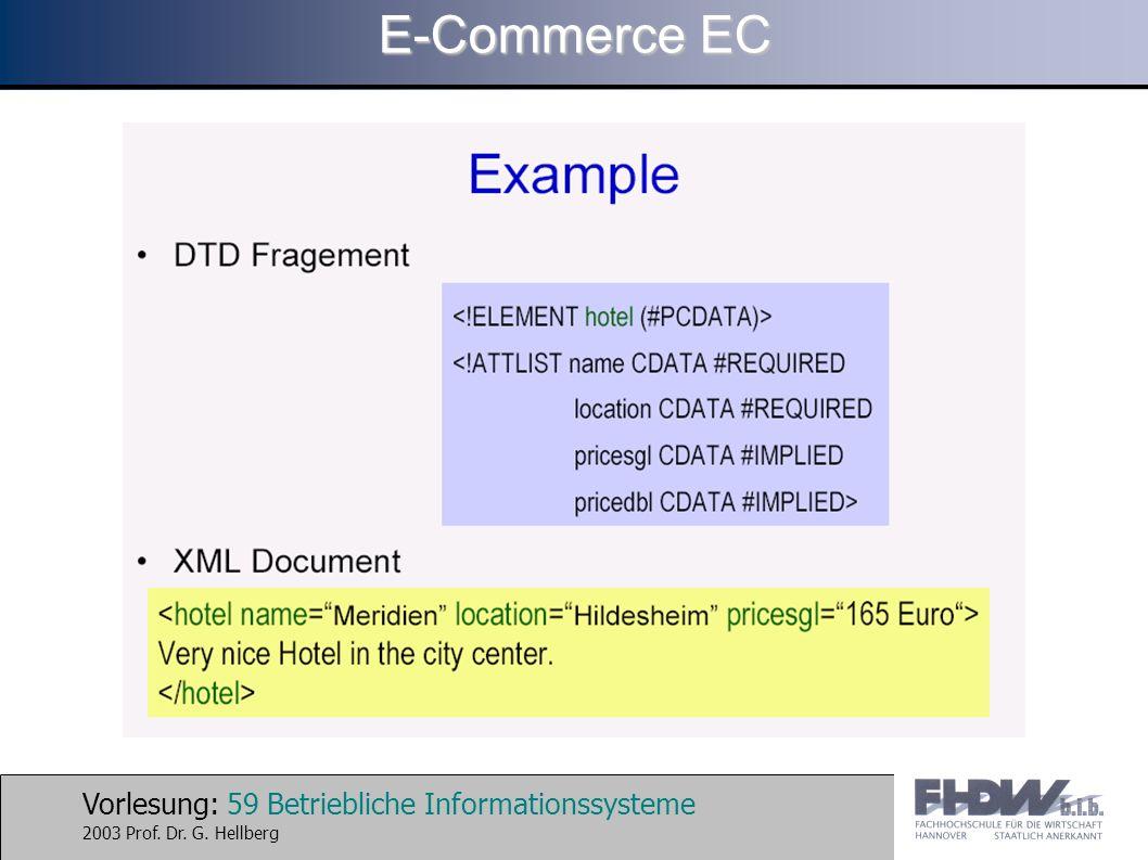 Vorlesung: 59 Betriebliche Informationssysteme 2003 Prof. Dr. G. Hellberg E-Commerce EC