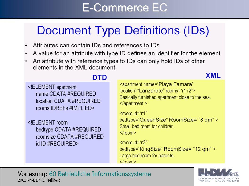 Vorlesung: 60 Betriebliche Informationssysteme 2003 Prof. Dr. G. Hellberg E-Commerce EC