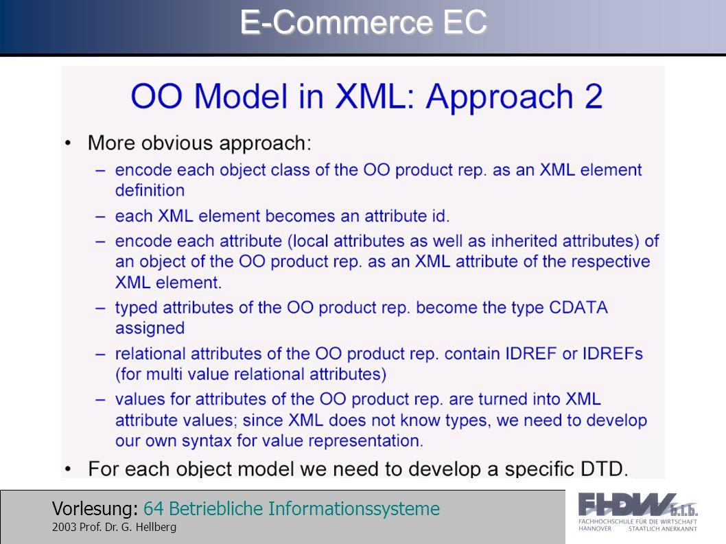 Vorlesung: 64 Betriebliche Informationssysteme 2003 Prof. Dr. G. Hellberg E-Commerce EC