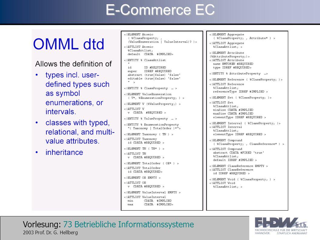 Vorlesung: 73 Betriebliche Informationssysteme 2003 Prof. Dr. G. Hellberg E-Commerce EC