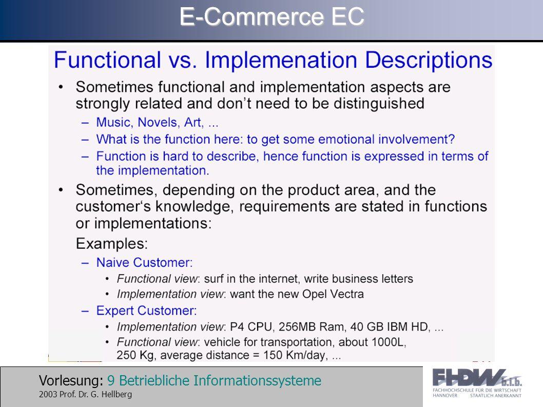 Vorlesung: 40 Betriebliche Informationssysteme 2003 Prof. Dr. G. Hellberg E-Commerce EC
