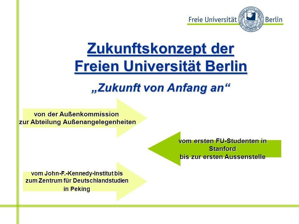 Internationale Netzwerkuniversität Clusterzentrum Clusterzentrum Dahlem Research School Dahlem Research School Zentrum für Internationalen Austausch Zentrum für Internationalen Austausch