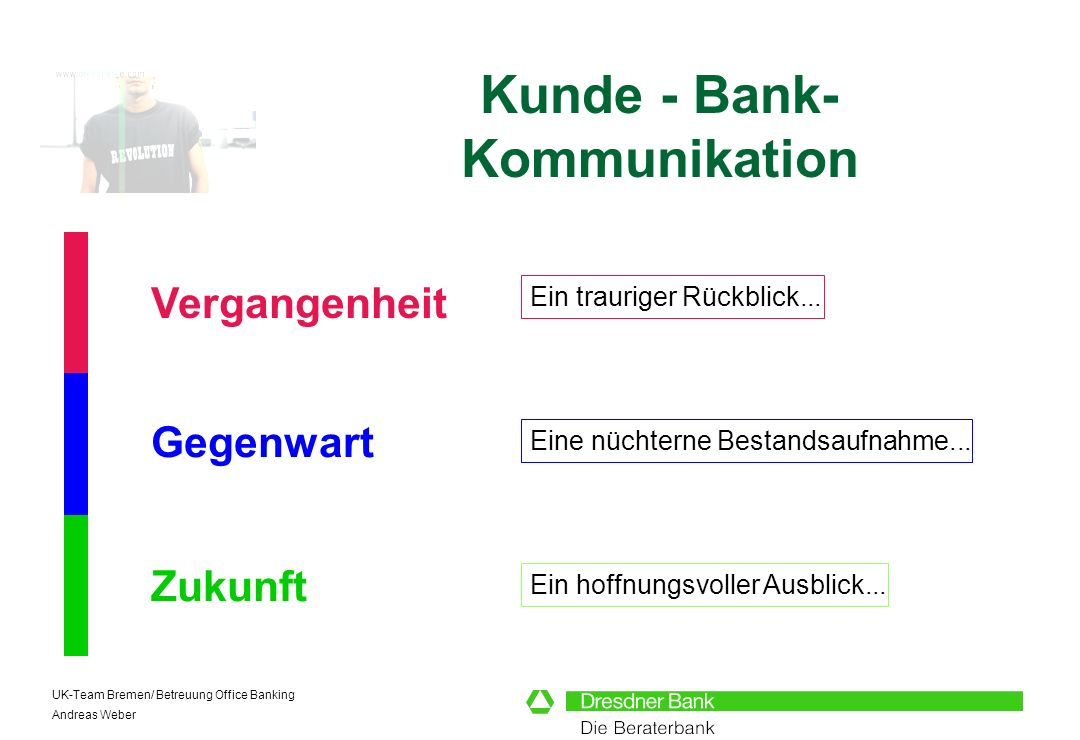 UK-Team Bremen/ Betreuung Office Banking Andreas Weber Kunde - Bank-Kommunikation in der Z u k u n f t Merkmale - b2b-Marktplätze: Fazit : Beteiligung an neuen Geschäftsmodellen und Nutzung von ansonsten an der Bank vorbei gehenden Zahlungsverkehrs, Steigerung von Provisionserträgen.