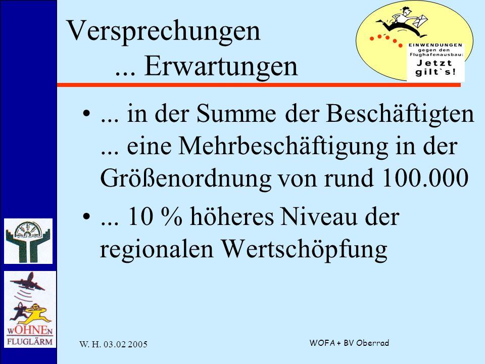 W. H. 03.02 2005 WOFA + BV Oberrad Versprechungen...