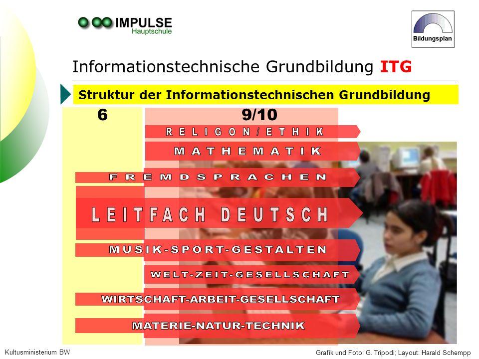 Struktur der Informationstechnischen Grundbildung Kultusministerium BW Grafik und Foto: G. Tripodi; Layout: Harald Schempp 69/10 Informationstechnisch