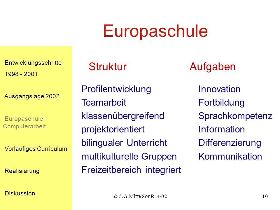 © 5.G.Mitte SonR 4/029 Unser Standardprogramm O nosso programa standard Entwicklungsschritte 1998 - 2001 Ausgangslage 2002 Europaschule - Computerarbe