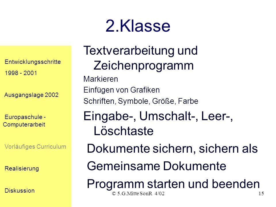 © 5.G.Mitte SonR 4/0214 1.Klasse Apple Works Textverarbeitung Buchstaben, Ziffern, Leerstellen Programm starten und beenden An- und Abmelden im Netzwe
