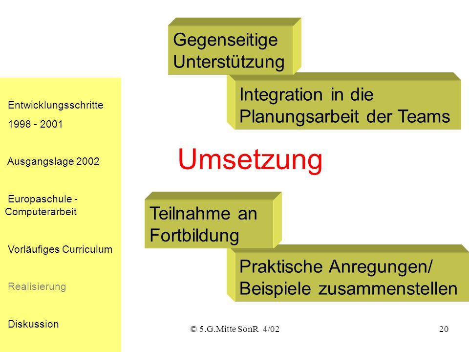 © 5.G.Mitte SonR 4/0219 6.Klasse Apple Works Diagramme Menüleiste Wechseln von Menüleisten Werkzeugleisten Scannen Internet Suchmaschinen Entwicklungs