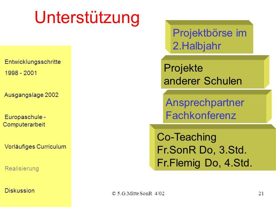 © 5.G.Mitte SonR 4/0221 Entwicklungsschritte 1998 - 2001 Ausgangslage 2002 Europaschule - Computerarbeit Vorläufiges Curriculum Realisierung Diskussion Co-Teaching Fr.SonR Do, 3.Std.