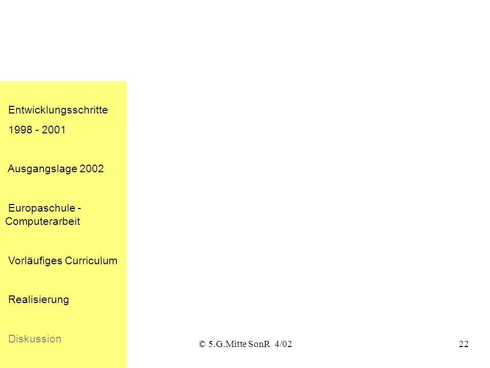 © 5.G.Mitte SonR 4/0222 Entwicklungsschritte 1998 - 2001 Ausgangslage 2002 Europaschule - Computerarbeit Vorläufiges Curriculum Realisierung Diskussion