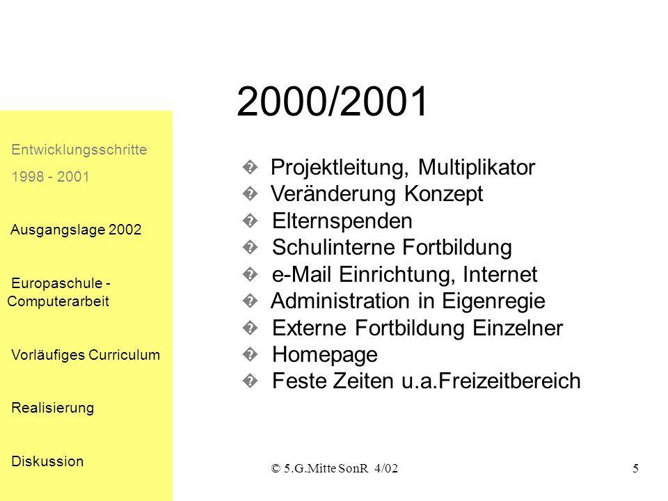 © 5.G.Mitte SonR 4/024 1999/2000 Entwicklungsschritte 1998 - 2001 Ausgangslage 2002 Europaschule - Computerarbeit Vorläufiges Curriculum Realisierung