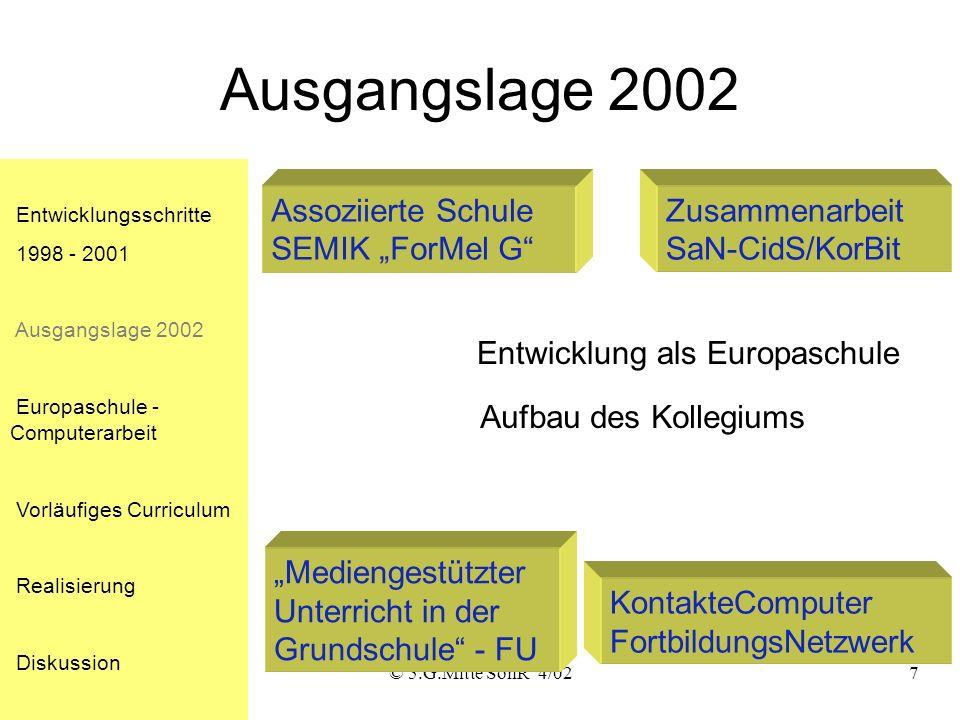 © 5.G.Mitte SonR 4/026 2001/02 Entwicklungsschritte 1998 - 2001 Ausgangslage 2002 Europaschule - Computerarbeit Vorläufiges Curriculum Realisierung Di