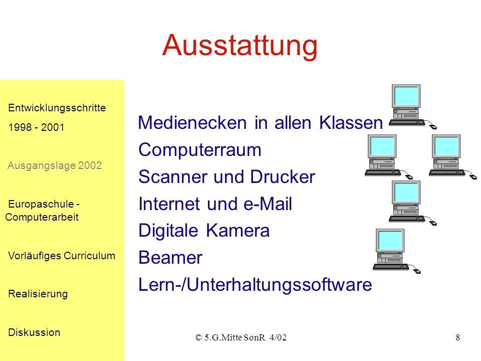 © 5.G.Mitte SonR 4/027 Ausgangslage 2002 Entwicklungsschritte 1998 - 2001 Ausgangslage 2002 Europaschule - Computerarbeit Vorläufiges Curriculum Reali