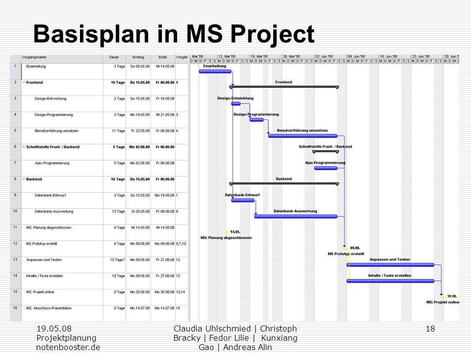 19.05.08 Projektplanung notenbooster.de Claudia Uhlschmied | Christoph Bracky | Fedor Lilie | Kunxiang Gao | Andreas Alin 18 Basisplan in MS Project