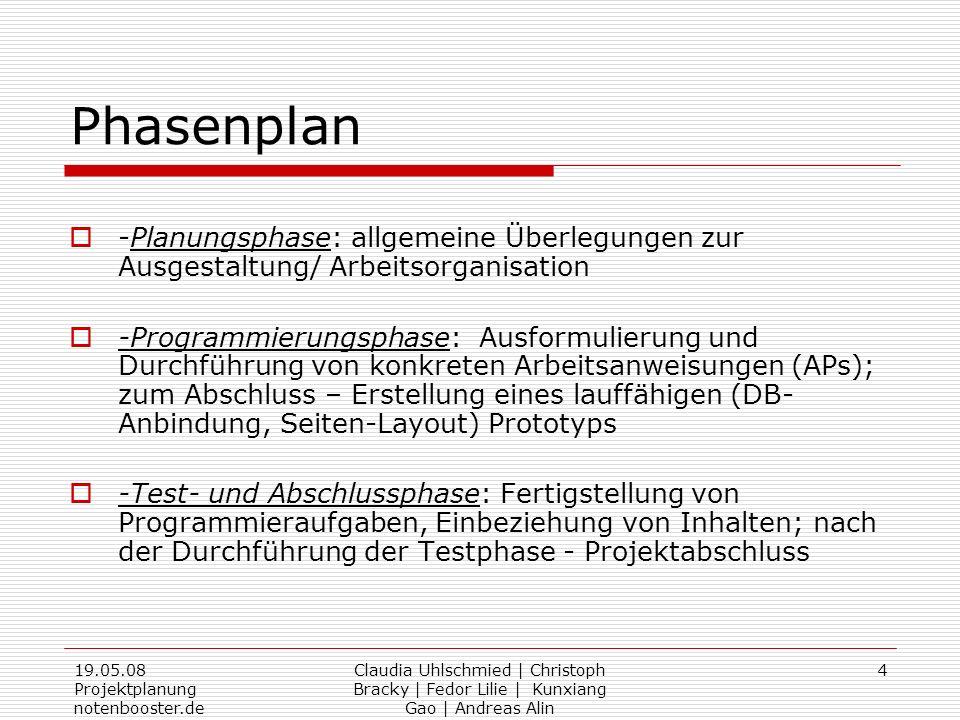 19.05.08 Projektplanung notenbooster.de Claudia Uhlschmied | Christoph Bracky | Fedor Lilie | Kunxiang Gao | Andreas Alin 4 Phasenplan -Planungsphase: