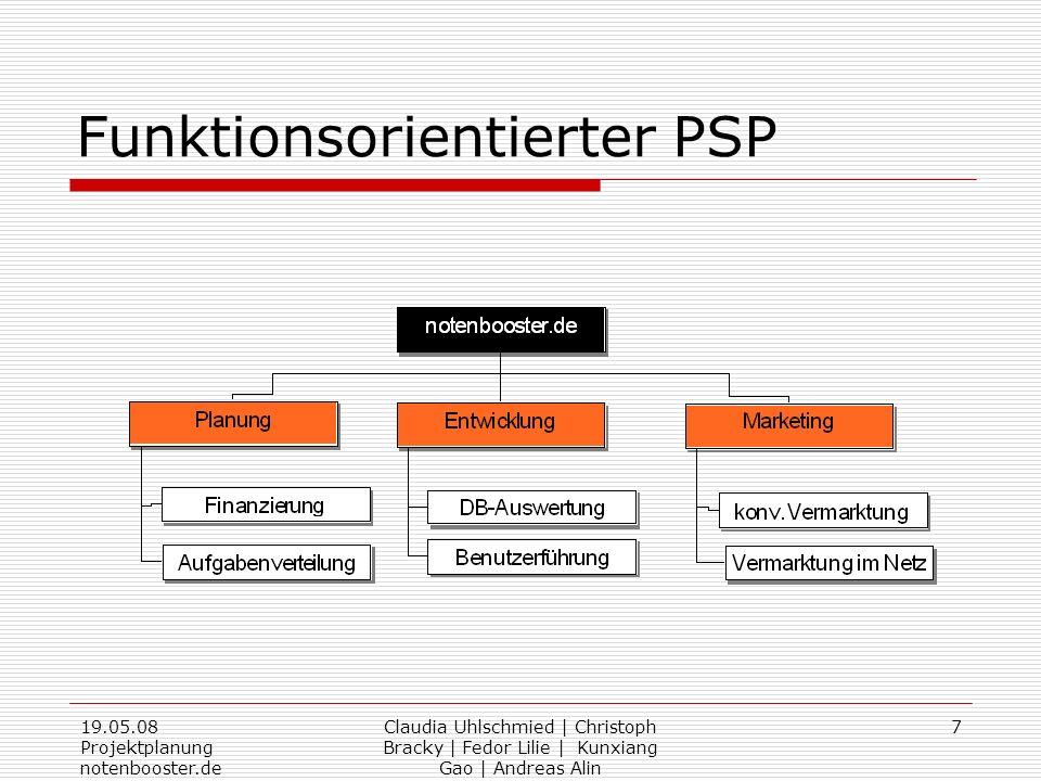 19.05.08 Projektplanung notenbooster.de Claudia Uhlschmied | Christoph Bracky | Fedor Lilie | Kunxiang Gao | Andreas Alin 7 Funktionsorientierter PSP