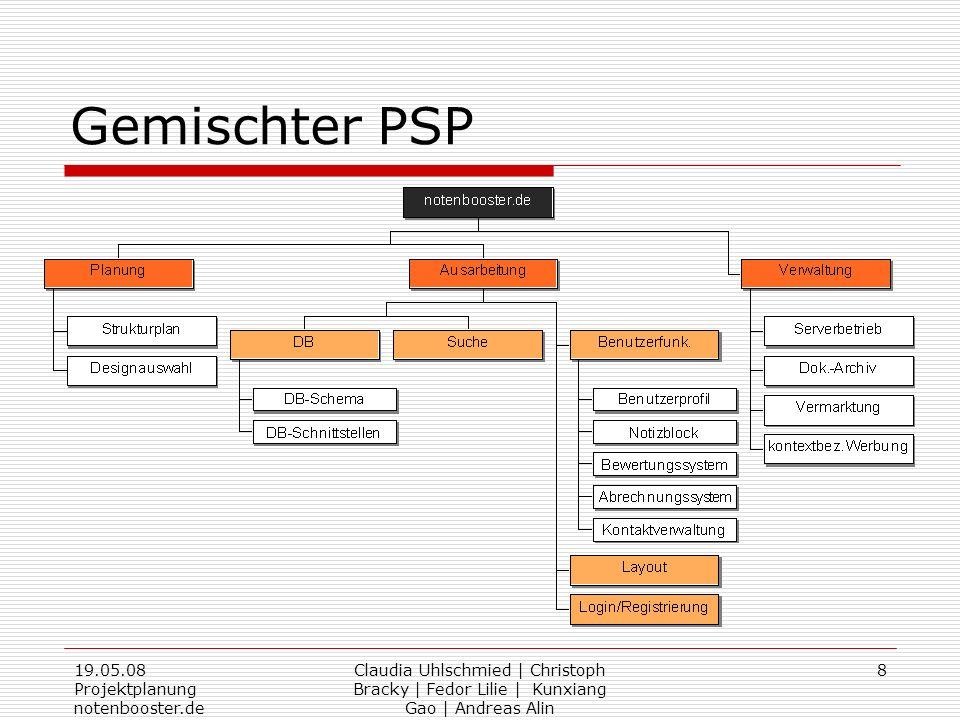 19.05.08 Projektplanung notenbooster.de Claudia Uhlschmied | Christoph Bracky | Fedor Lilie | Kunxiang Gao | Andreas Alin 8 Gemischter PSP