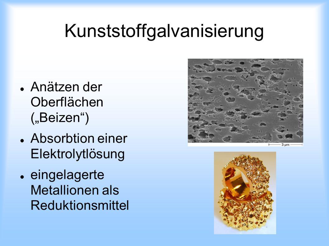 Kunststoffgalvanisierung Anätzen der Oberflächen (Beizen) Absorbtion einer Elektrolytlösung eingelagerte Metallionen als Reduktionsmittel