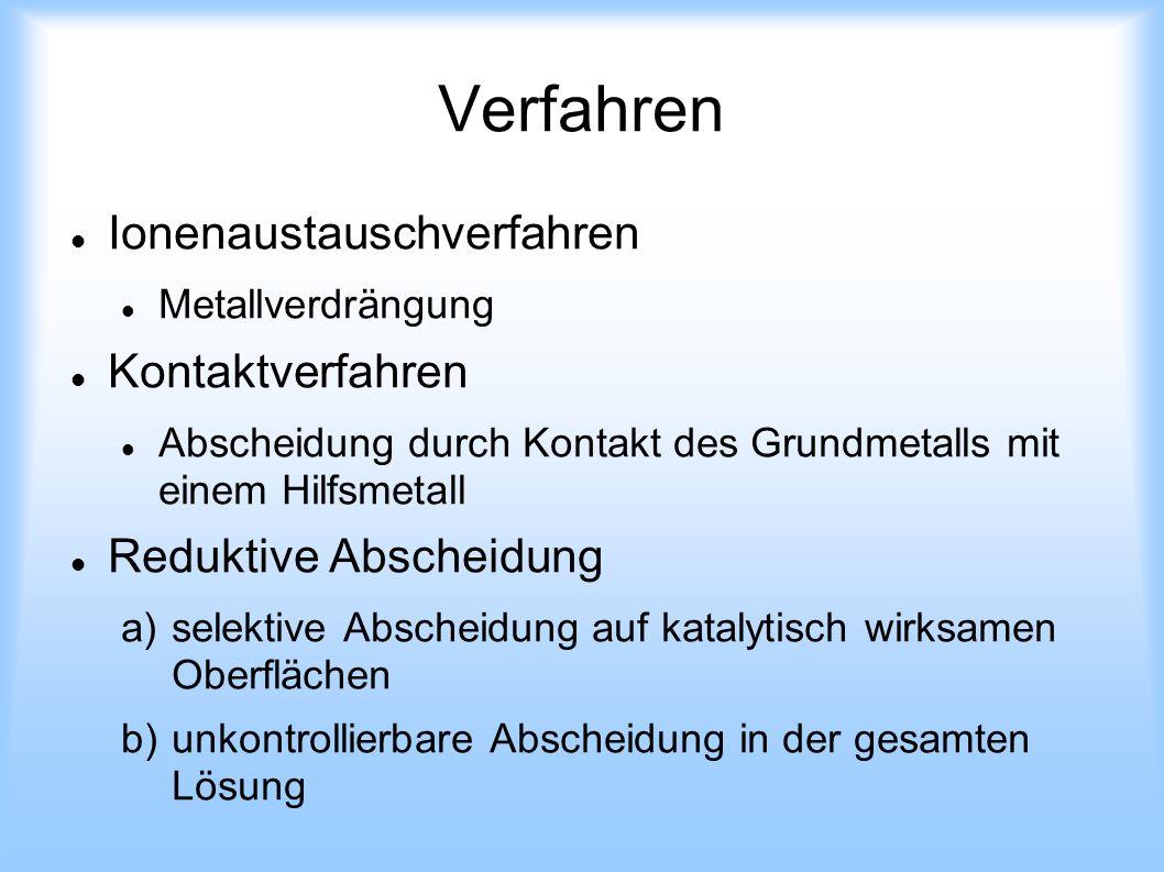 Ionenaustauschverfahren Ansiede-/Sud-/Eintauchverfahren, Zementation Grundmetall (Reduktionsmittel) unedler als Metall in Lösung Ausbildung von Lokalelementen Angriff der Oberfläche parallel zur Abscheidung des Überzugs Aufbau einer kurzgeschlossenen galv.