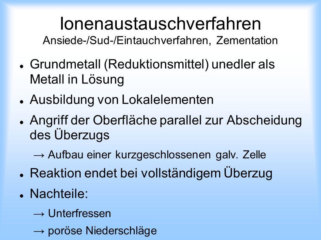 Ionenaustauschverfahren Ansiede-/Sud-/Eintauchverfahren, Zementation Grundmetall (Reduktionsmittel) unedler als Metall in Lösung Ausbildung von Lokale