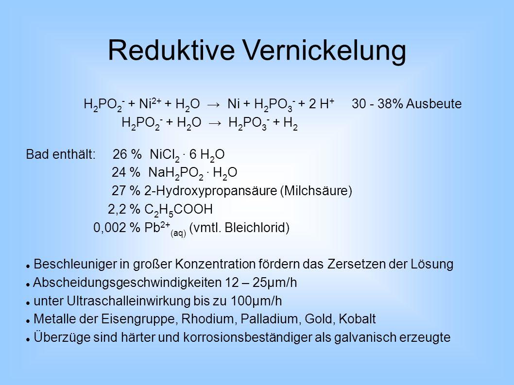 Reduktive Vernickelung H 2 PO 2 - + Ni 2+ + H 2 O Ni + H 2 PO 3 - + 2 H + 30 - 38% Ausbeute H 2 PO 2 - + H 2 O H 2 PO 3 - + H 2 Bad enthält: 26 % NiCl