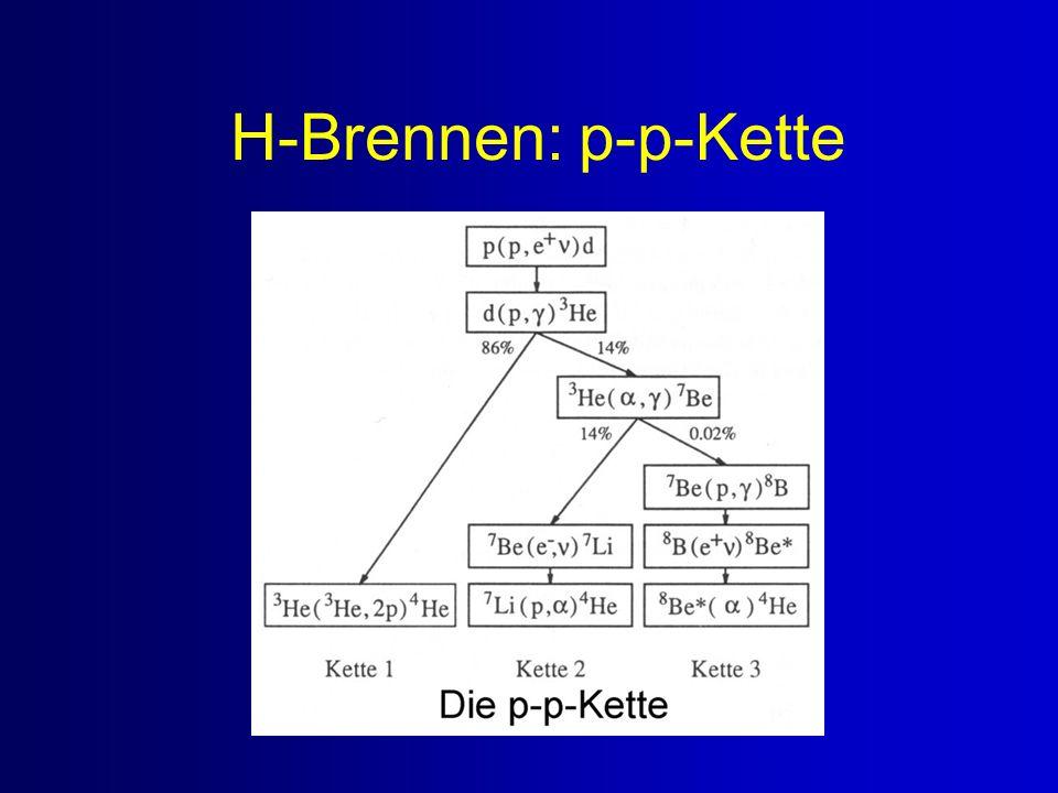 H-Brennen: p-p-Kette