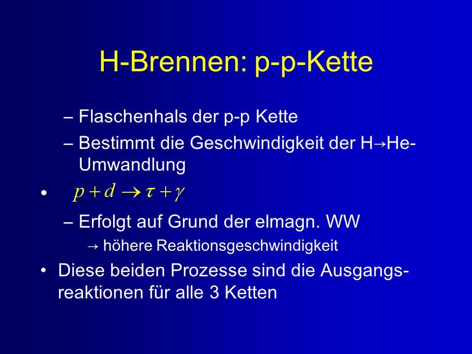 H-Brennen: p-p-Kette –Flaschenhals der p-p Kette –Bestimmt die Geschwindigkeit der HHe- Umwandlung –Erfolgt auf Grund der elmagn. WW höhere Reaktionsg