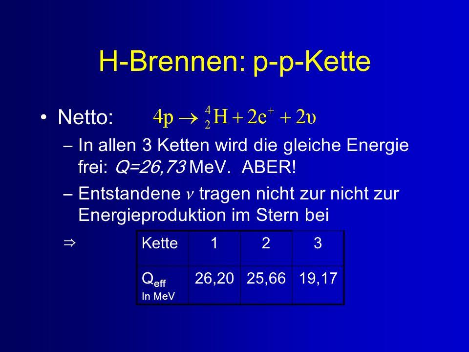 H-Brennen: p-p-Kette Netto: –In allen 3 Ketten wird die gleiche Energie frei: Q=26,73 MeV. ABER! –Entstandene tragen nicht zur nicht zur Energieproduk