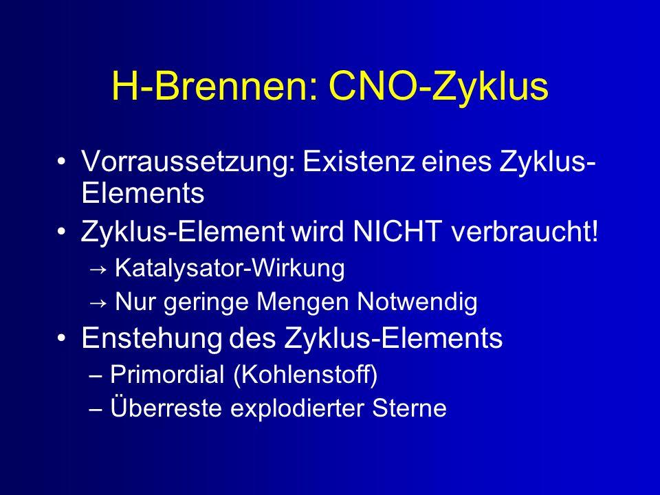 Vorraussetzung: Existenz eines Zyklus- Elements Zyklus-Element wird NICHT verbraucht! Katalysator-Wirkung Nur geringe Mengen Notwendig Enstehung des Z
