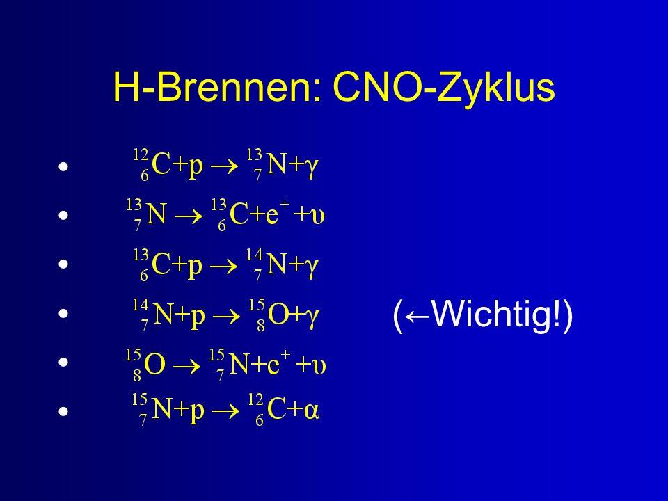 H-Brennen: CNO-Zyklus (Wichtig!)