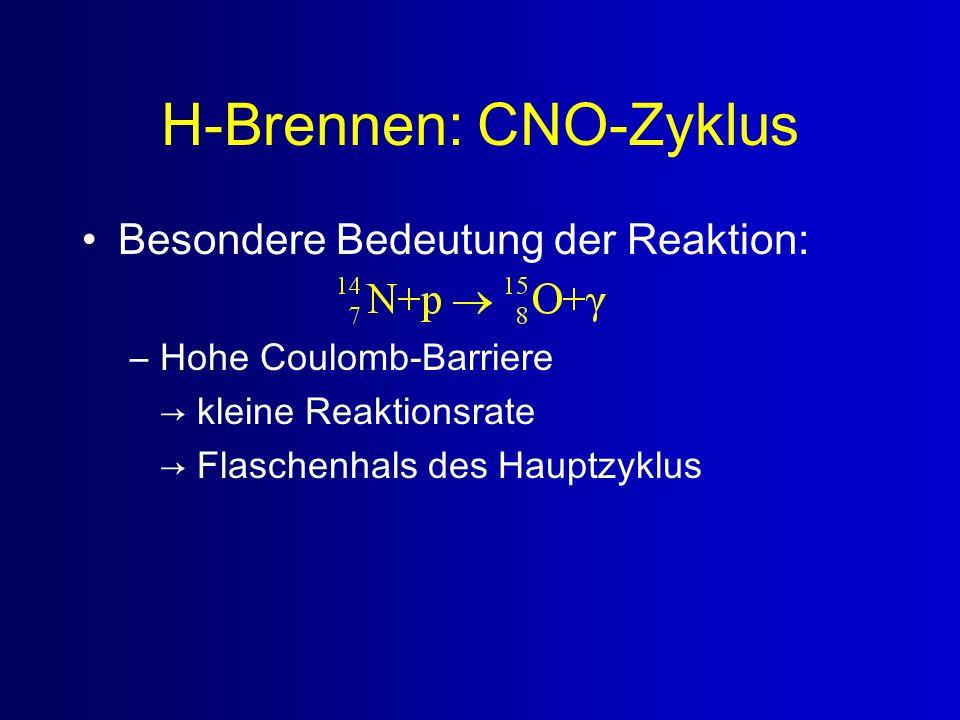 H-Brennen: CNO-Zyklus Besondere Bedeutung der Reaktion: –Hohe Coulomb-Barriere kleine Reaktionsrate Flaschenhals des Hauptzyklus