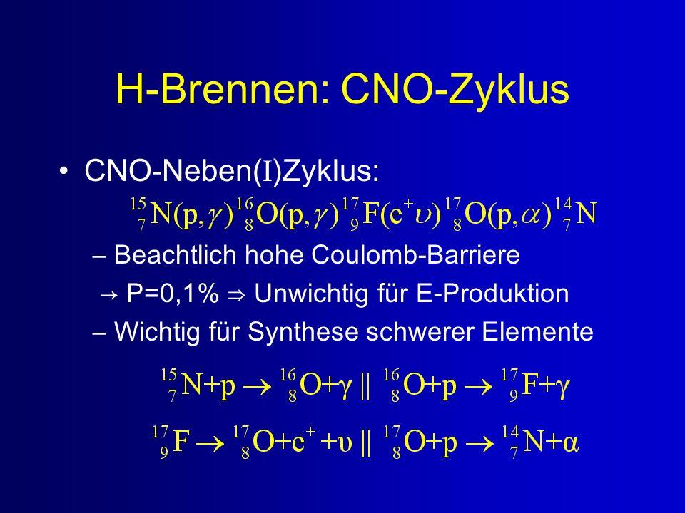 H-Brennen: CNO-Zyklus CNO-Neben( I )Zyklus: –Beachtlich hohe Coulomb-Barriere P=0,1% Unwichtig für E-Produktion –Wichtig für Synthese schwerer Element
