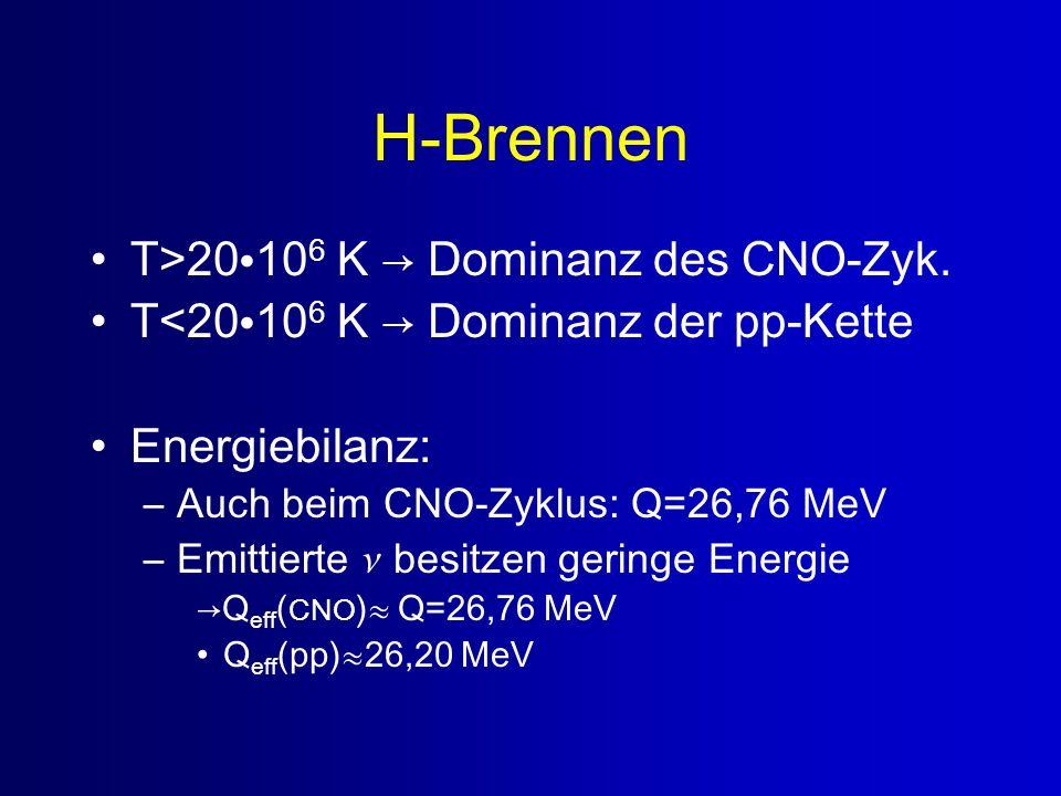 H-Brennen T>20 10 6 K Dominanz des CNO-Zyk. T<20 10 6 K Dominanz der pp-Kette Energiebilanz: –Auch beim CNO-Zyklus: Q=26,76 MeV –Emittierte besitzen g