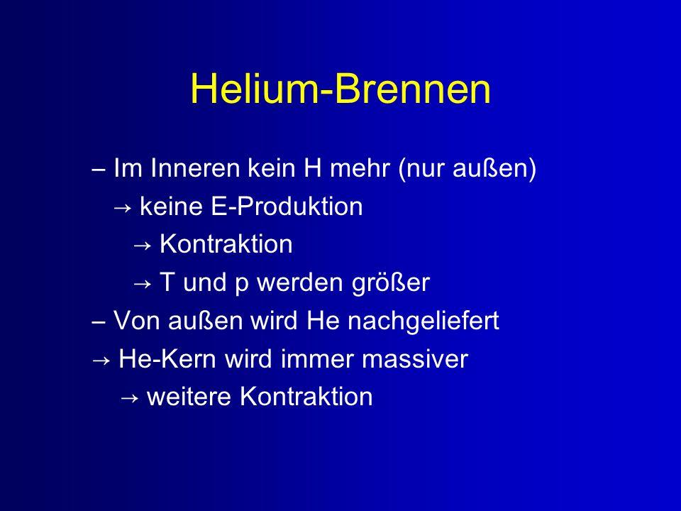 Helium-Brennen –Im Inneren kein H mehr (nur außen) keine E-Produktion Kontraktion T und p werden größer –Von außen wird He nachgeliefert He-Kern wird