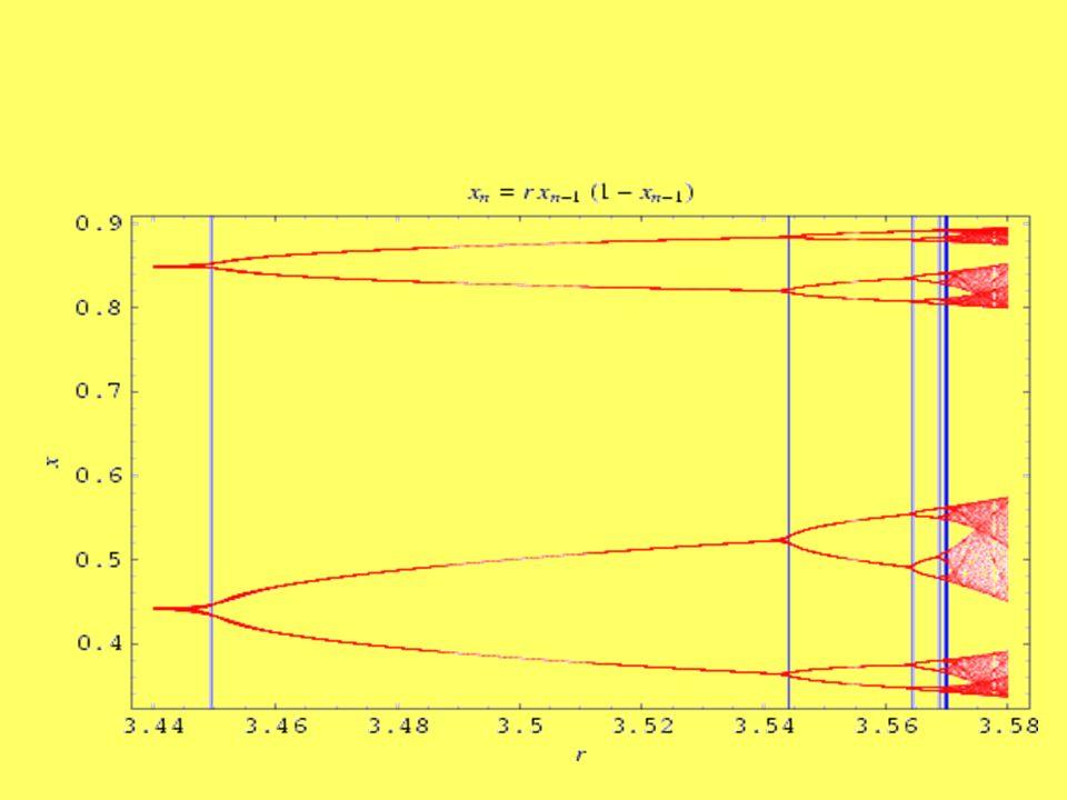 Annus Mirabilis 1905 Theorie des Photo-Effekts (1905) Licht einer Farbe schlägt Elektronen aus einem Alkalimetall mit stets der gleichen Geschwindigkeit der Elektronen.