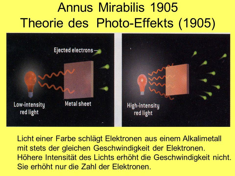 Annus Mirabilis 1905 Theorie des Photo-Effekts (1905) Licht einer Farbe schlägt Elektronen aus einem Alkalimetall mit stets der gleichen Geschwindigke