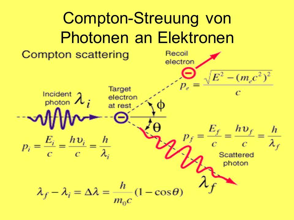 Compton Streuung von monochromatischer Röntgenstrahlung an Kohlenstoff