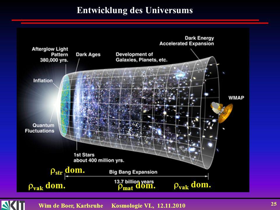 Wim de Boer, KarlsruheKosmologie VL, 12.11.2010 25 Entwicklung des Universums vak dom.