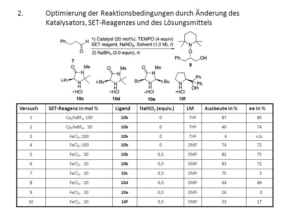 2.Optimierung der Reaktionsbedingungen durch Änderung des Katalysators, SET-Reagenzes und des Lösungsmittels VersuchSET-Reagenz in mol %LigandNaNO 2 (