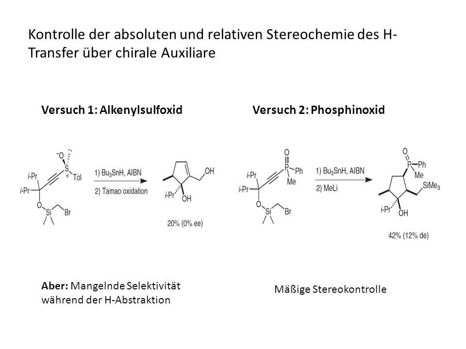 Kontrolle der absoluten und relativen Stereochemie des H- Transfer über chirale Auxiliare Versuch 1: Alkenylsulfoxid Versuch 2: Phosphinoxid Aber: Man