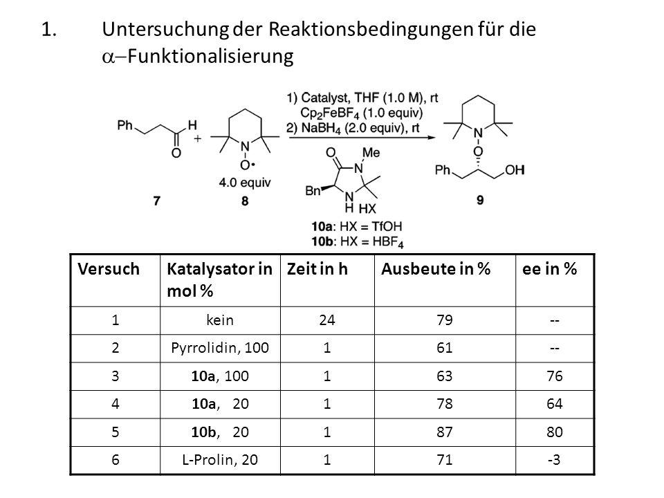 1.Untersuchung der Reaktionsbedingungen für die Funktionalisierung VersuchKatalysator in mol % Zeit in hAusbeute in %ee in % 1kein2479-- 2Pyrrolidin,