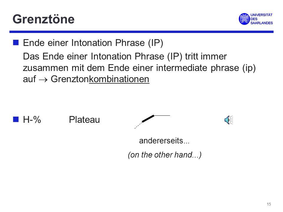 14 Grenztöne Optionale Markierung des Phrasenakzents, H(*) wenn er mit einer postnuklearen ProminenzL(*) zusammenfällt (secondary prominence) a) MOHN