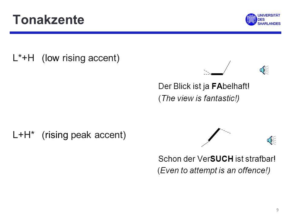 8 Tonakzente H*(peak accent) default Wo hast du den WAgen geparkt.