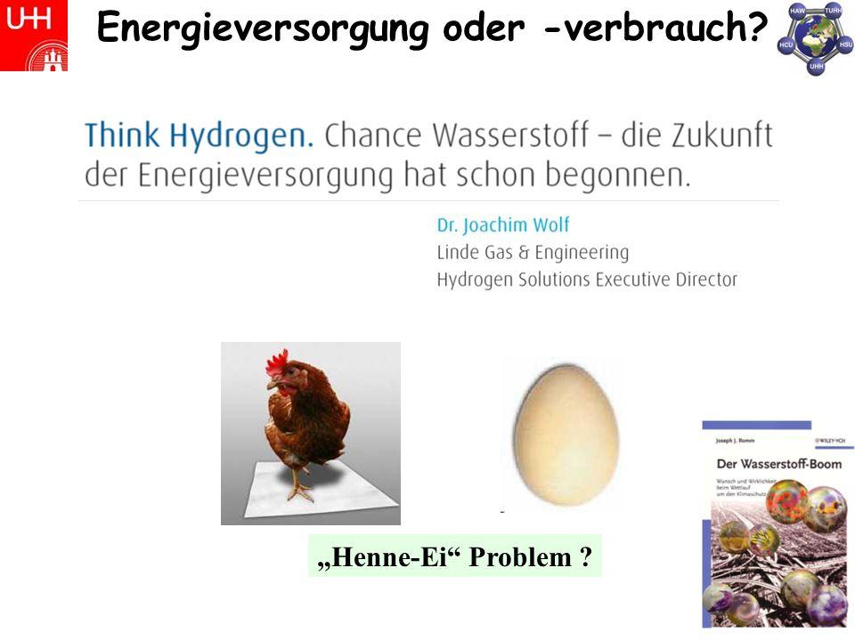 Henne-Ei Problem ? Energieversorgung oder -verbrauch?
