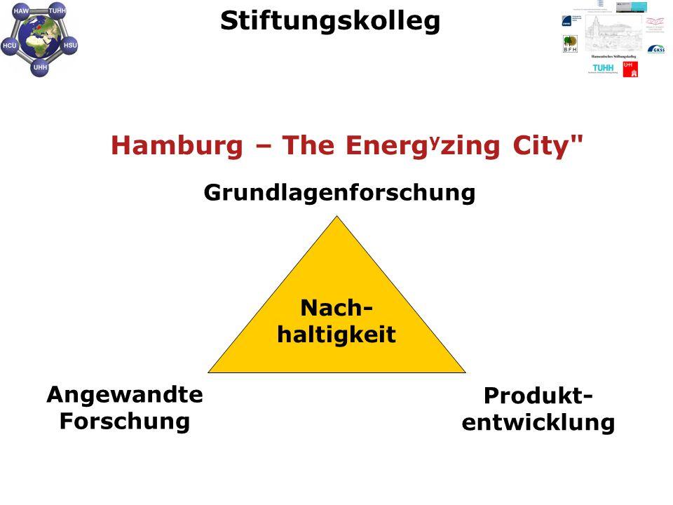 Grundlagenforschung Angewandte Forschung Produkt- entwicklung Nach- haltigkeit Hamburg – The Energ y zing City Stiftungskolleg