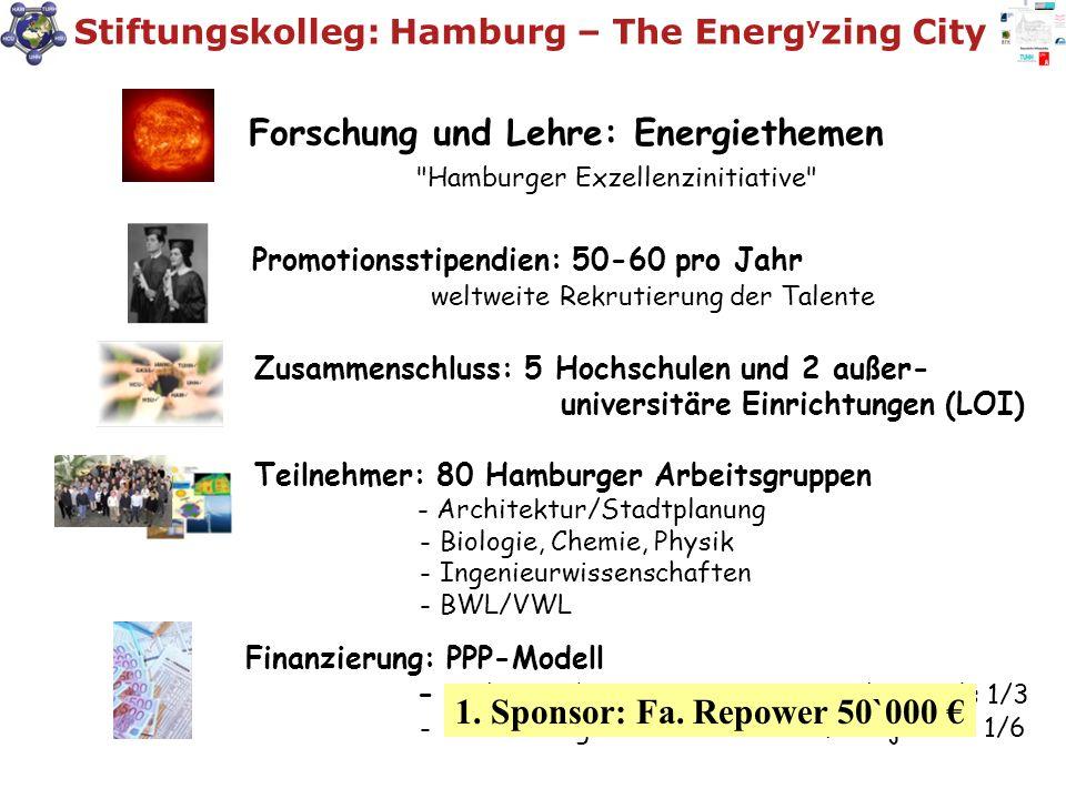 Zusammenschluss: 5 Hochschulen und 2 außer- universitäre Einrichtungen (LOI) Forschung und Lehre: Energiethemen Hamburger Exzellenzinitiative Promotionsstipendien: 50-60 pro Jahr weltweite Rekrutierung der Talente Teilnehmer: 80 Hamburger Arbeitsgruppen - Architektur/Stadtplanung - Biologie, Chemie, Physik - Ingenieurwissenschaften - BWL/VWL Finanzierung: PPP-Modell - Industrie/Sponsoren & Hansestadt jeweils 1/3 - Einrichtungen und Wissenschaftler jeweils 1/6 Stiftungskolleg: Hamburg – The Energ y zing City 1.