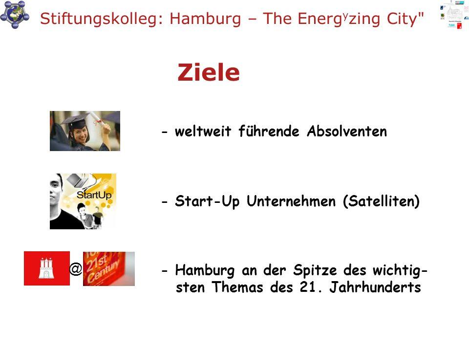 Ziele - weltweit führende Absolventen - Start-Up Unternehmen (Satelliten) @ - Hamburg an der Spitze des wichtig- sten Themas des 21.