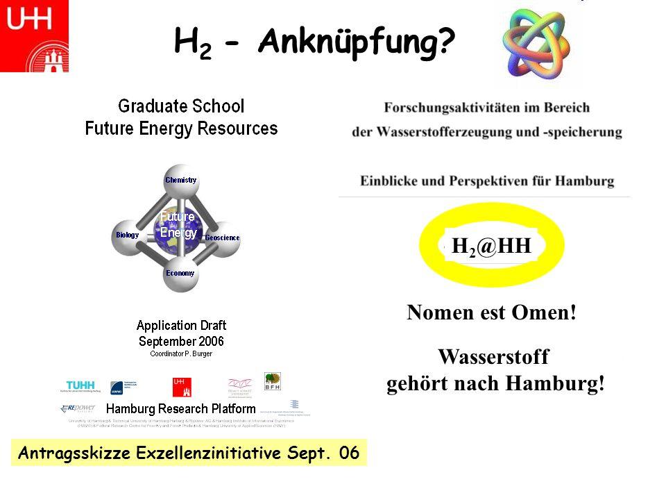 H 2 - Anknüpfung.Antragsskizze Exzellenzinitiative Sept.
